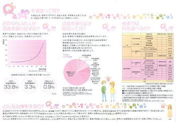 不育症をしっていますか 静岡県